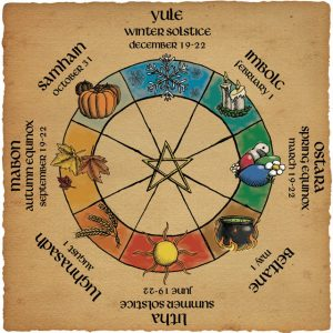 The Celtic Calendar