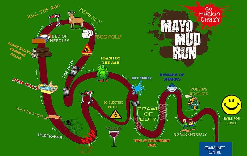 Mayo Mud Run Course Moygownagh